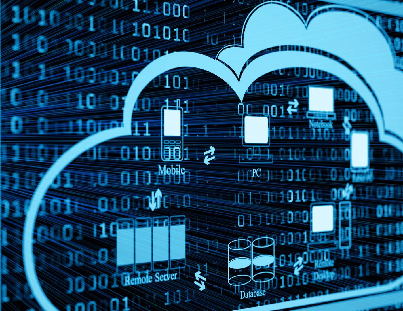 Servizi Cloud a Roma - Media Informatica